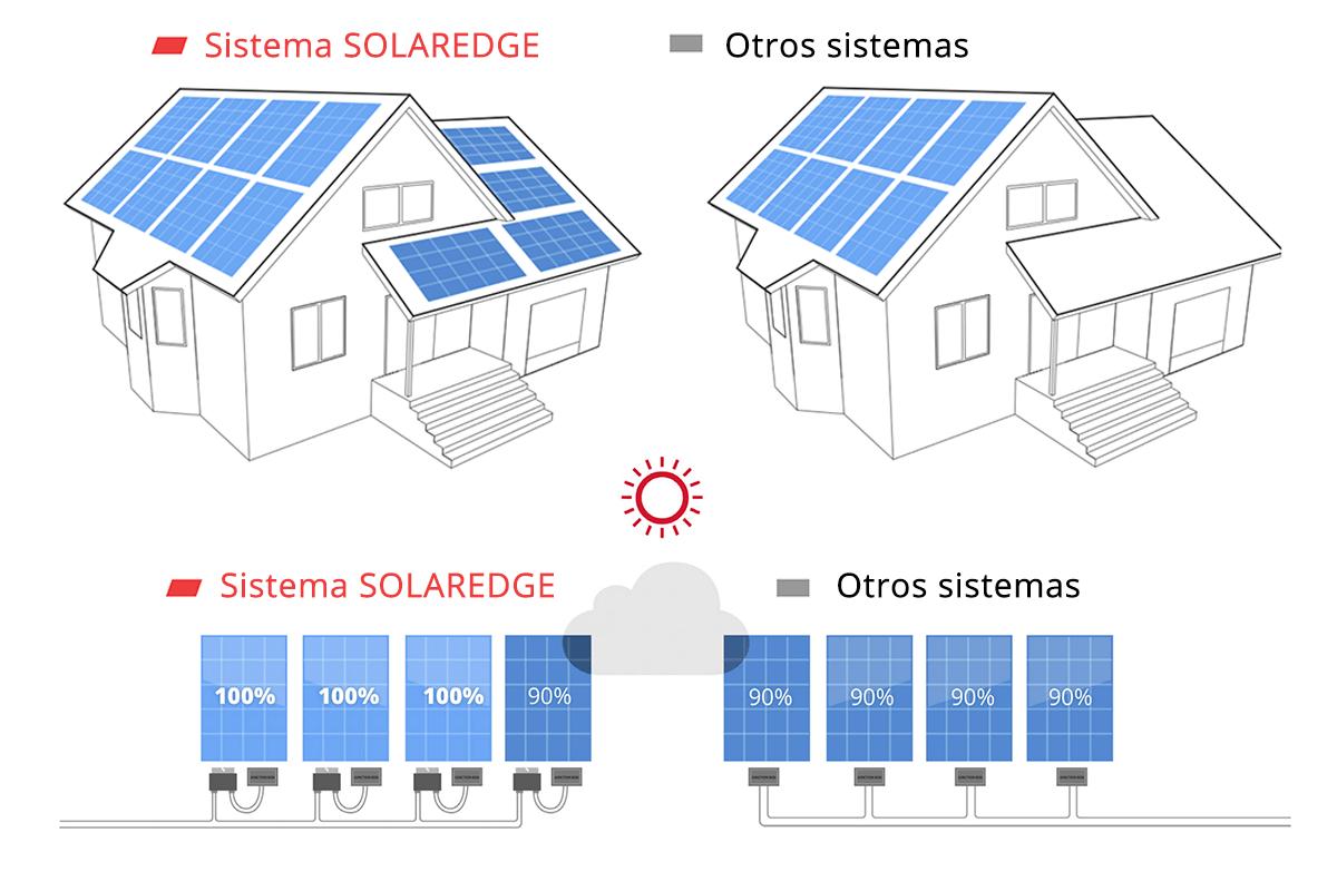 solaredge1