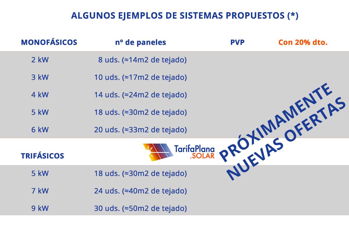 SINPRECIOS_tps