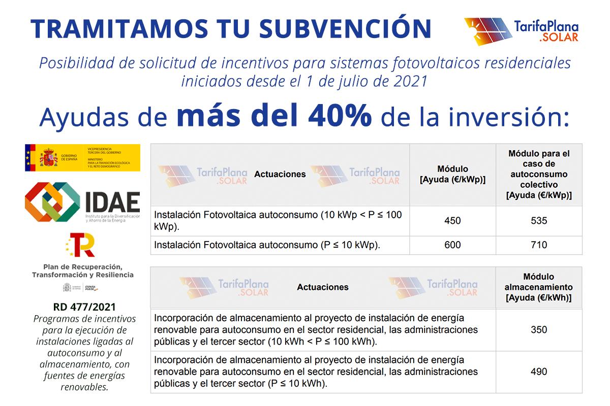 ayudas_IDAE_TPS