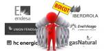 BOICOT a las Eléctricas (I). Resumen de los 5 pasos a seguir, fáciles y efectivos