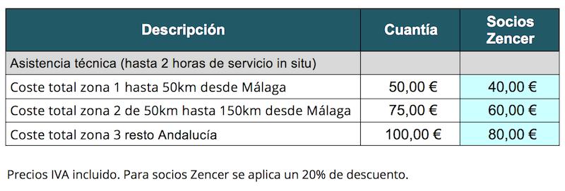 coste_asistencia_tecnica_EF