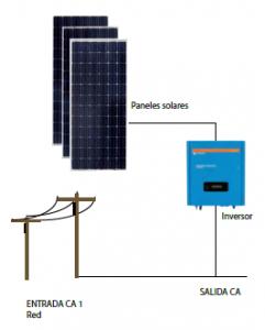fotovoltaica-interconectada-autoconsumo-cobra-241x300