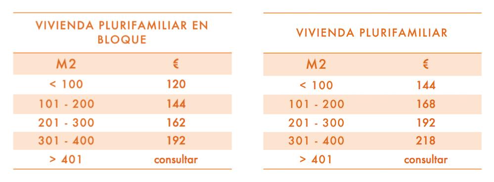 precio certificado energetico EF