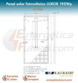 panel solar fotovoltaico luxor 100wp lx 100m 12v monocristalino energ tica futura. Black Bedroom Furniture Sets. Home Design Ideas